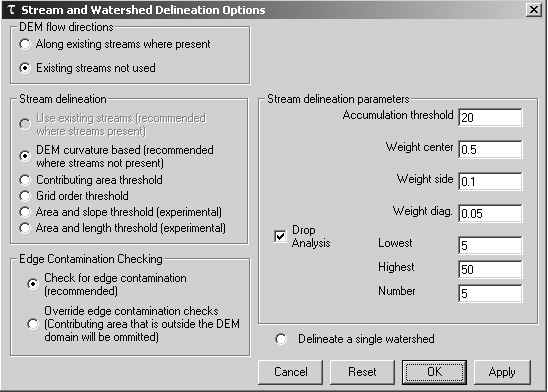 Taudem A Suite Of Programs For The Analysis Of Digital Elevation Data
